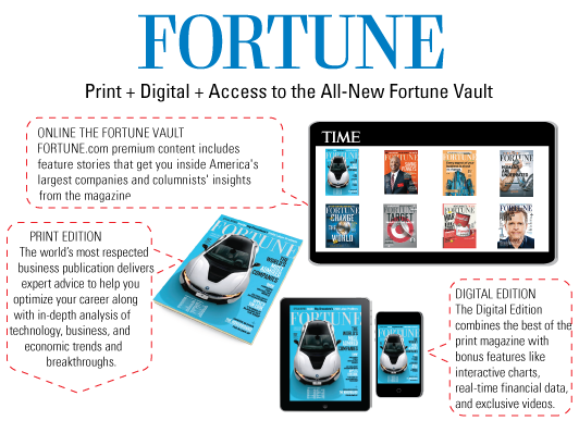 Fortune Magazine Print + Digital + Access to the All-New TIME Vault