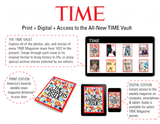 TIME Magazine Print + Digital + Access to the All-New TIME Vault